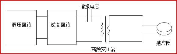 高频斩波电路调节功率