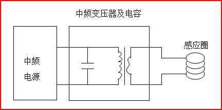 中频感应加热电源
