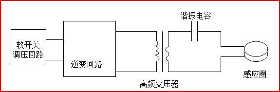 炉窑温度控制系统电路图