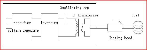 电路 电路图 电子 户型 户型图 平面图 原理图 607_207